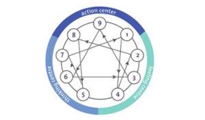 Nine Archetypes of Leaders